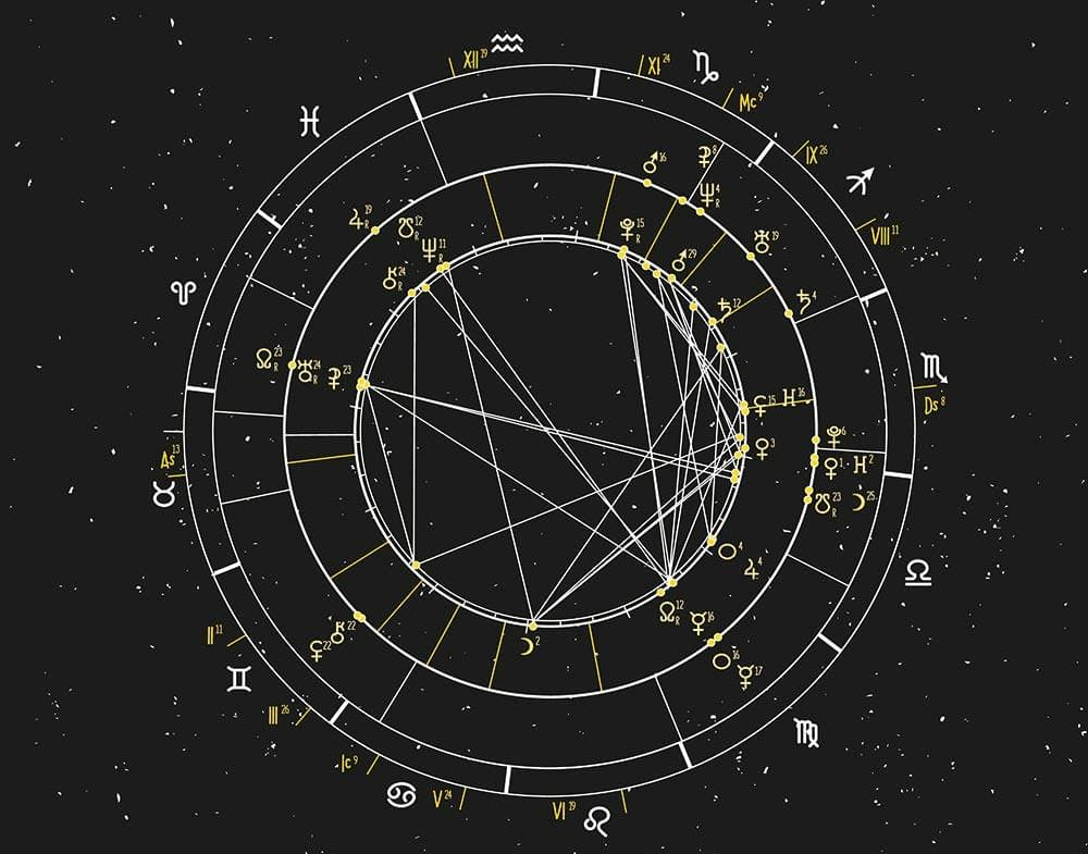 Taivas, tähdet ja minä - Aaro Löf osa 4